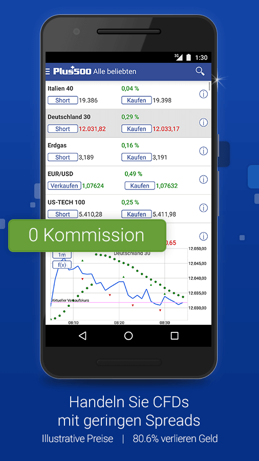 Plus500-Smartphone-App