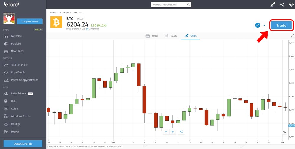 eToro-Bitcoin-handeln