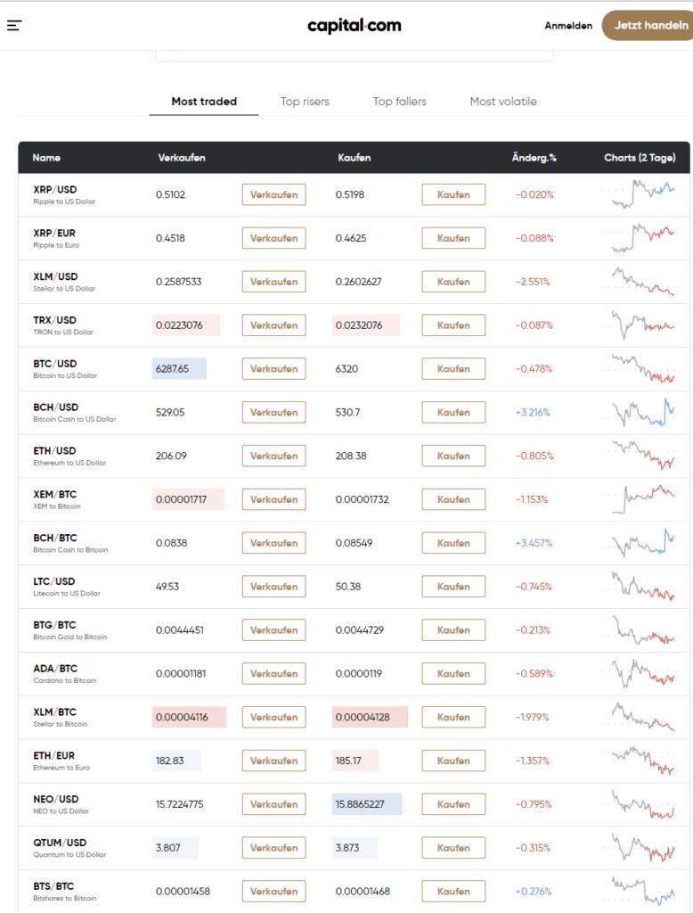 Capital.com-Krypto-Broker