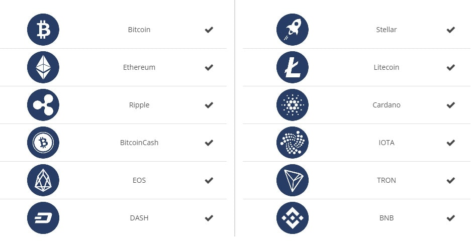 F5-Krypto-Index-Coin-Abdeckung