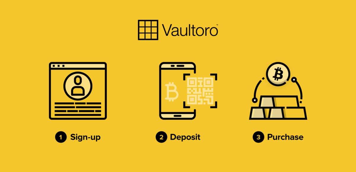 Vaultoro Bonus Deal