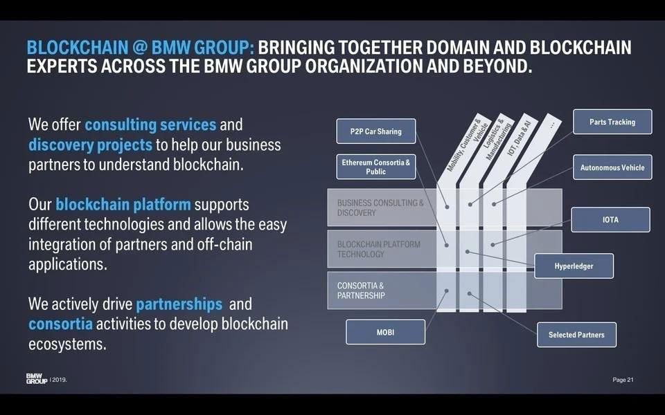 Partnerschaft zwischen BMW und IOTA?