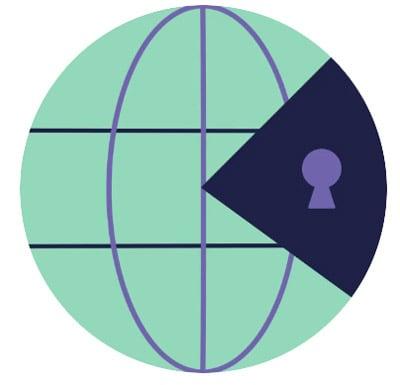 Facebook Globale Blockchain