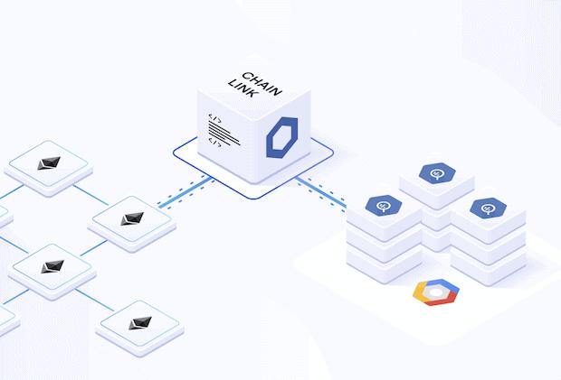 Partnerschaft zwischen Chainlink und Google