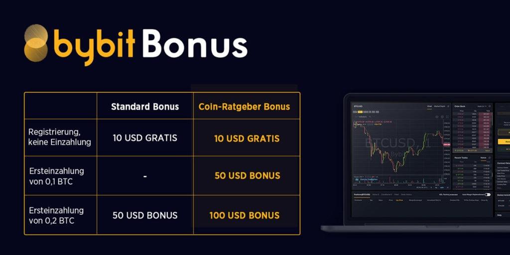 ByBit Bonus Margin Trading Kryptowährungen