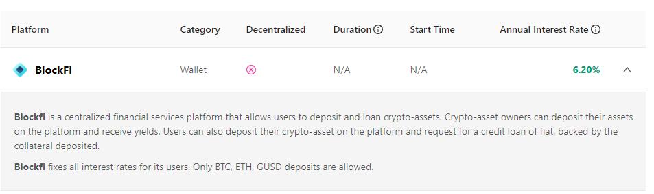 CoinMarketCap Lending Plattformen