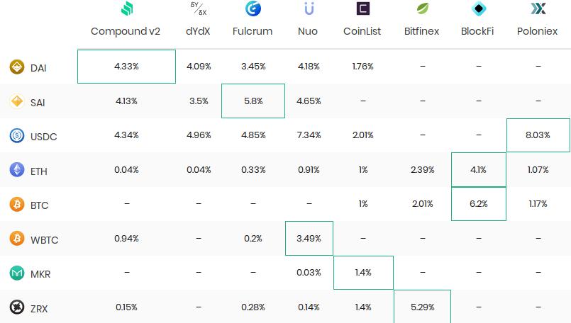top kryptowährungshandelssoftware bitcoin ohne broker handeln