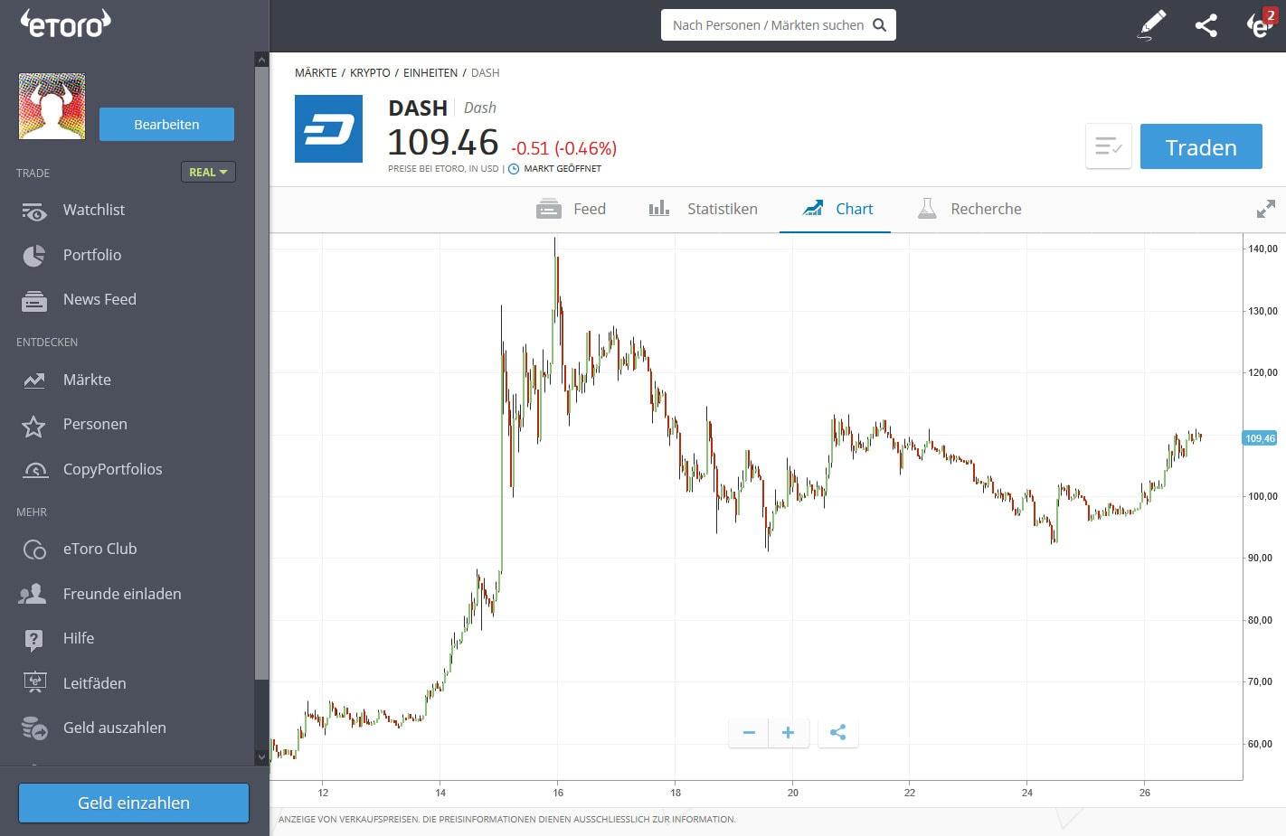 DASH Handelspaar auf eToro