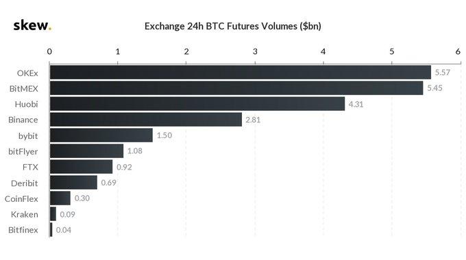 btc-futures-volumen