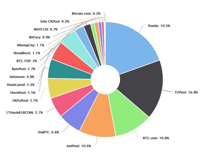 Cloud Mining Anbieter Vergleich