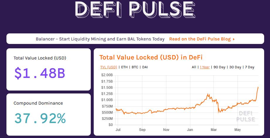 DeFi Pulse
