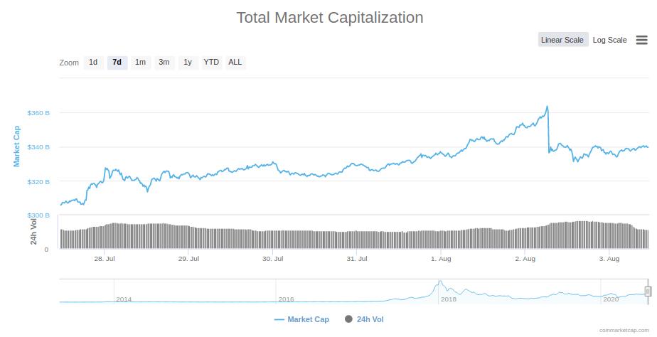marketcap