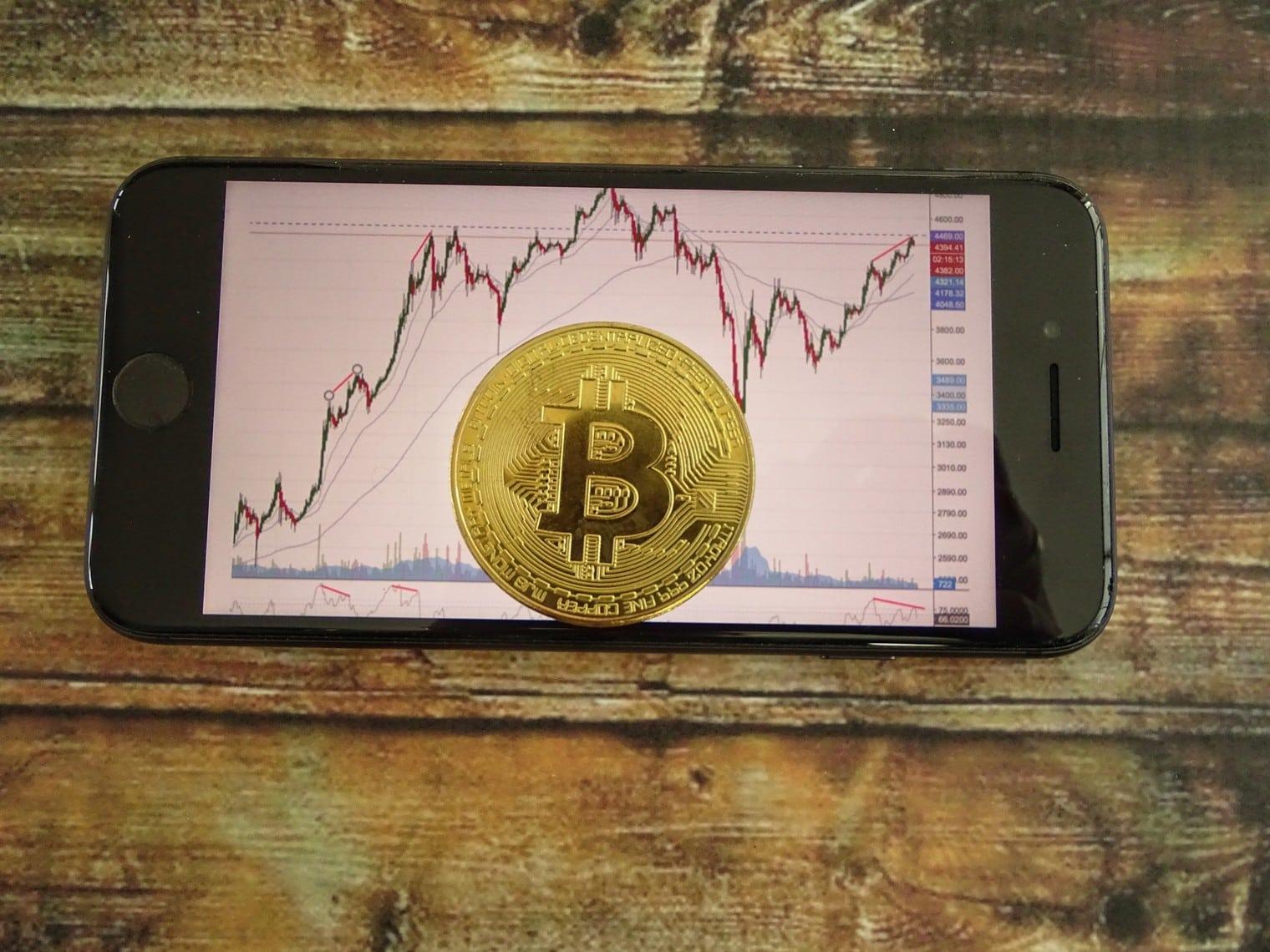 Bitcoin Kurs – Krypto Preisindikator