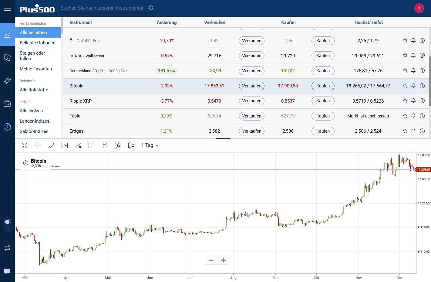 Screenshot der Handelsoberfläche des Plus500 Krypto Brokers