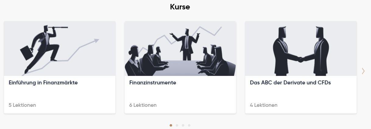 Capital.com Tradingkurse